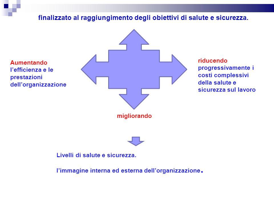 finalizzato al raggiungimento degli obiettivi di salute e sicurezza.