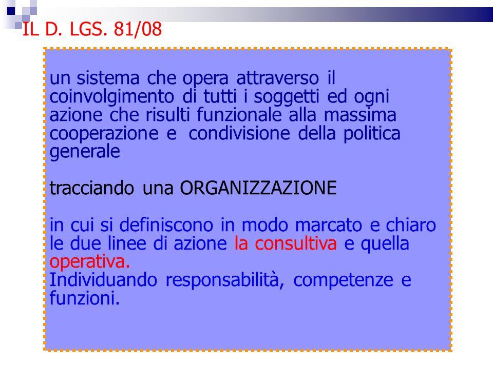 IL D. LGS. 81/08