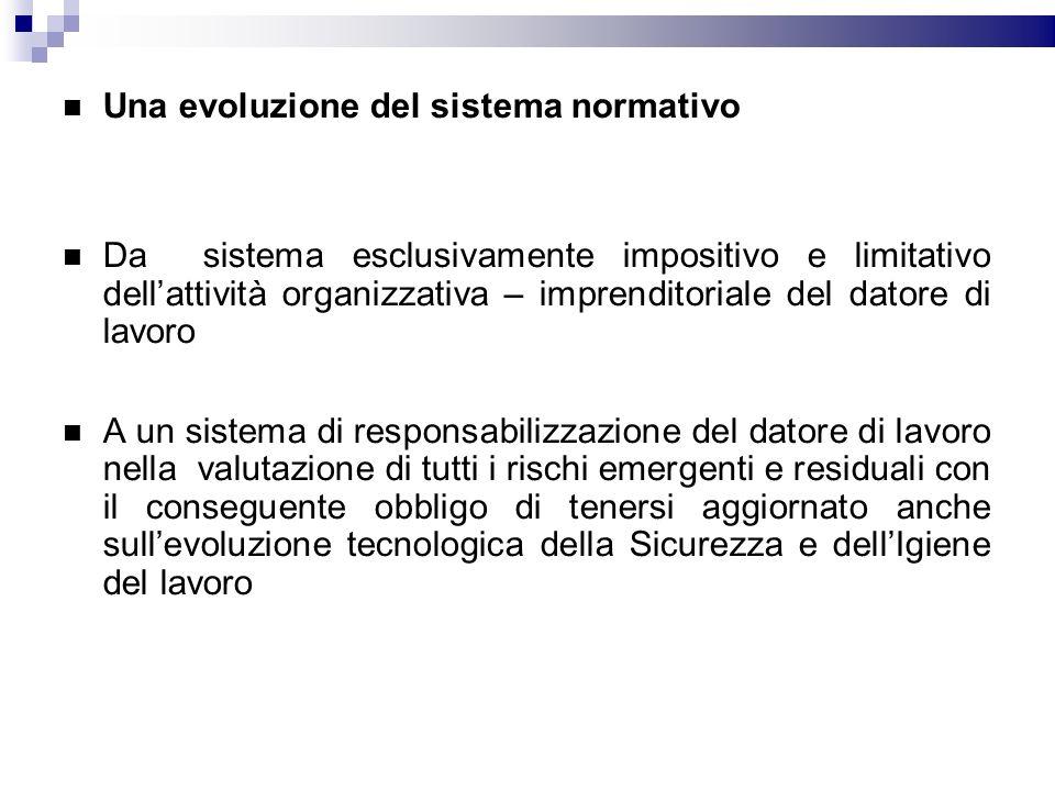 Una evoluzione del sistema normativo