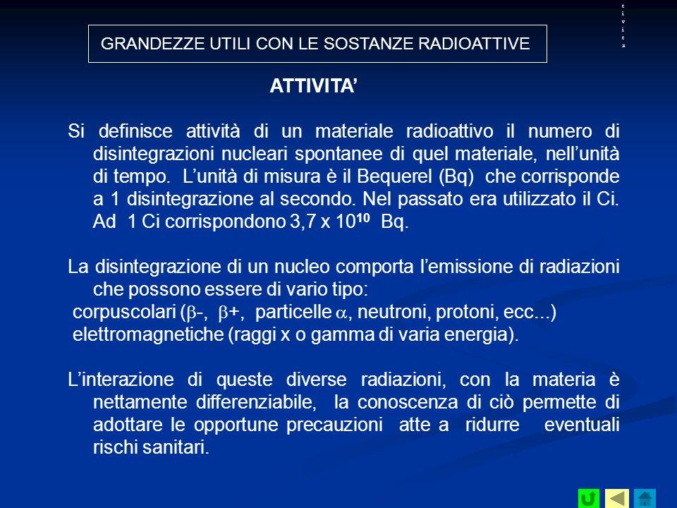 corpuscolari (-, +, particelle , neutroni, protoni, ecc...)