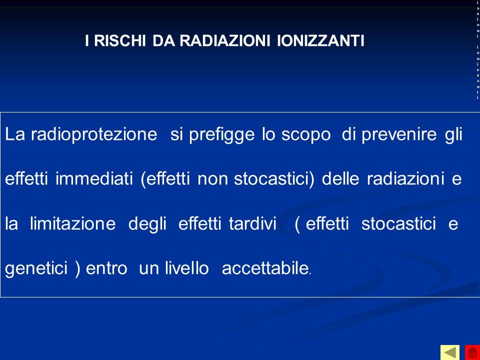 I rischi da radiazioni ionizzanti