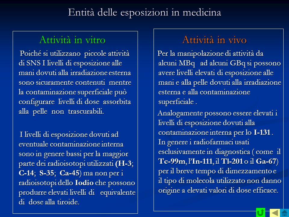 Entità delle esposizioni in medicina