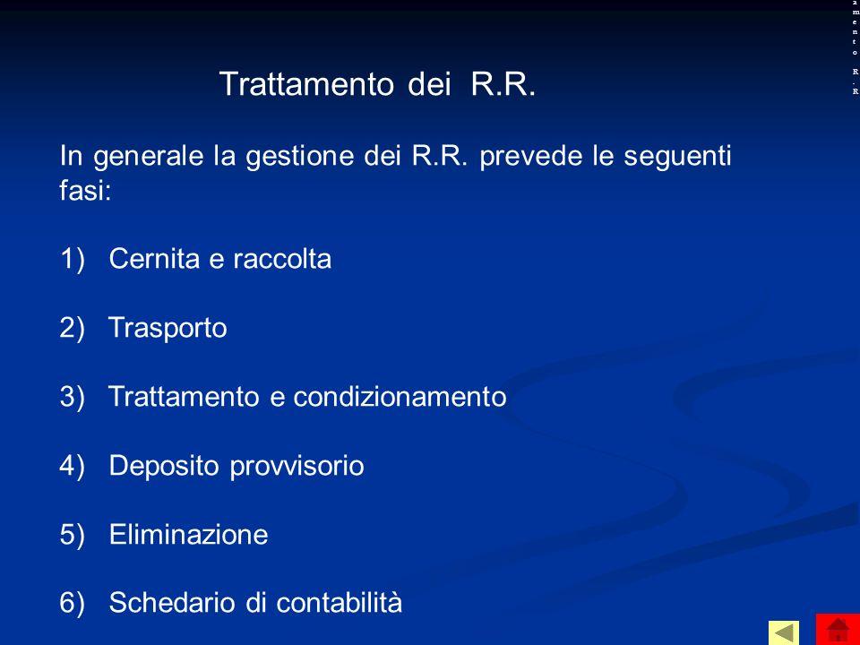 In generale la gestione dei R.R. prevede le seguenti fasi: