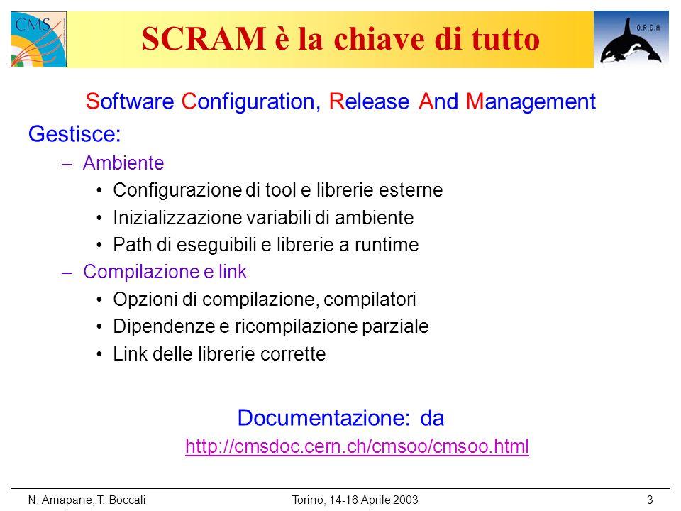 SCRAM è la chiave di tutto