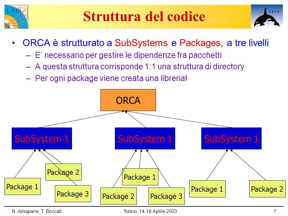 Struttura del codice ORCA è strutturato a SubSystems e Packages, a tre livelli. E' necessario per gestire le dipendenze fra pacchetti.