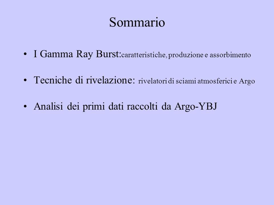Sommario I Gamma Ray Burst:caratteristiche, produzione e assorbimento