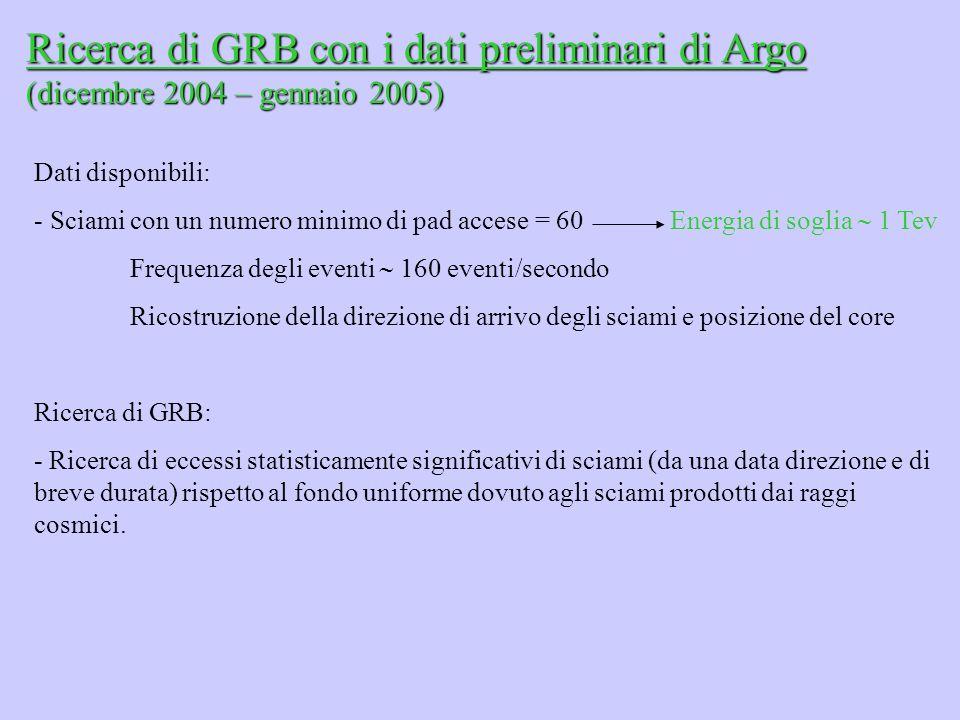 Ricerca di GRB con i dati preliminari di Argo (dicembre 2004 – gennaio 2005)
