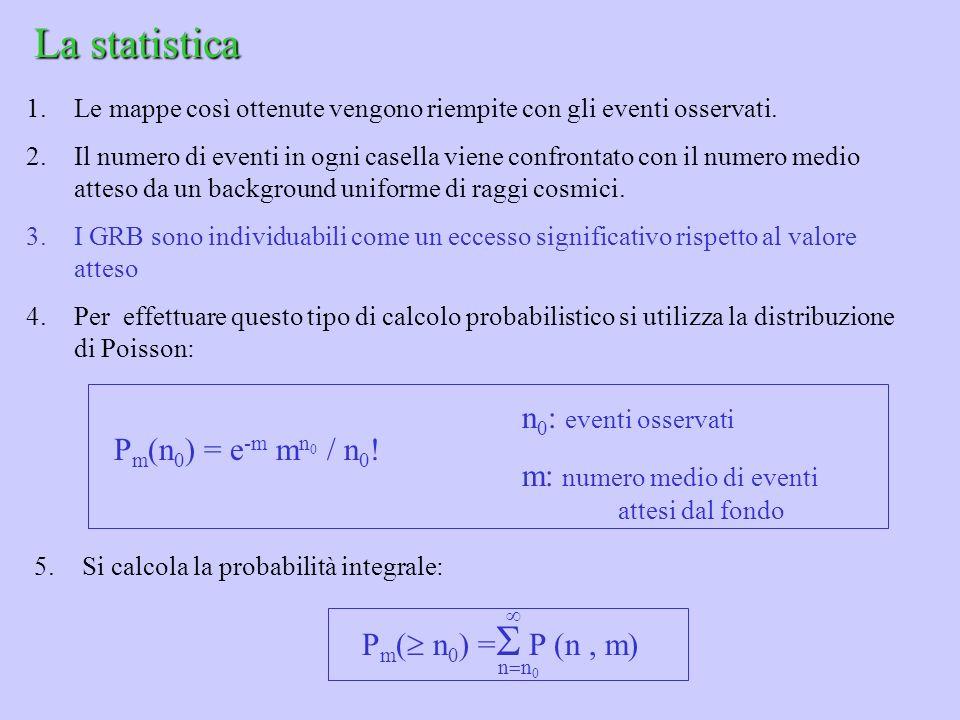 La statistica n0: eventi osservati Pm(n0) = e-m mn0 / n0!
