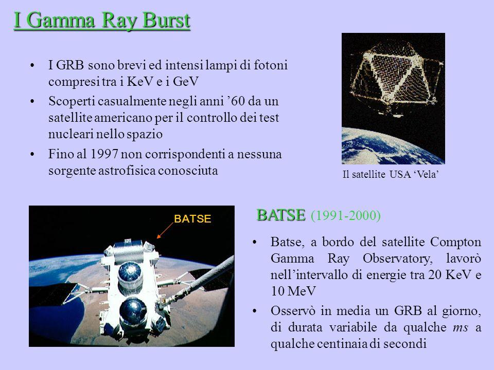 I Gamma Ray Burst BATSE (1991-2000)