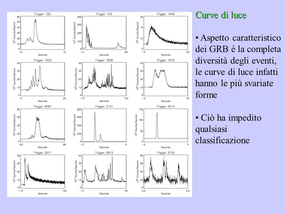 Curve di luce Aspetto caratteristico. dei GRB è la completa diversità degli eventi, le curve di luce infatti hanno le più svariate forme.