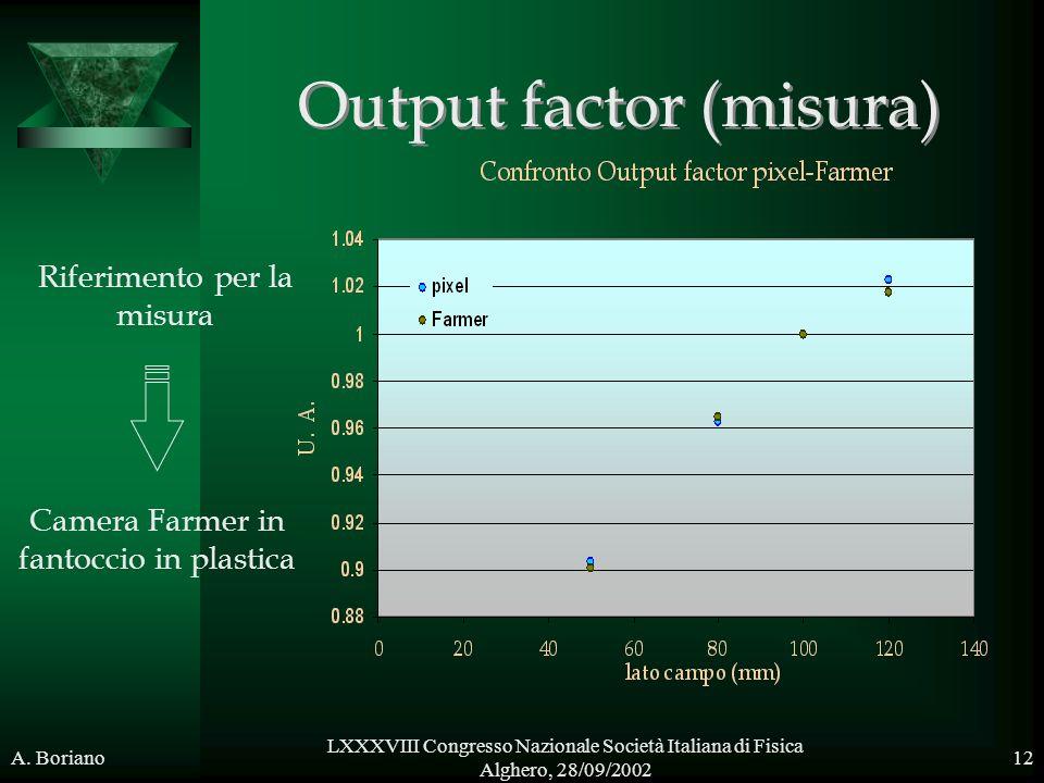 Output factor (misura)