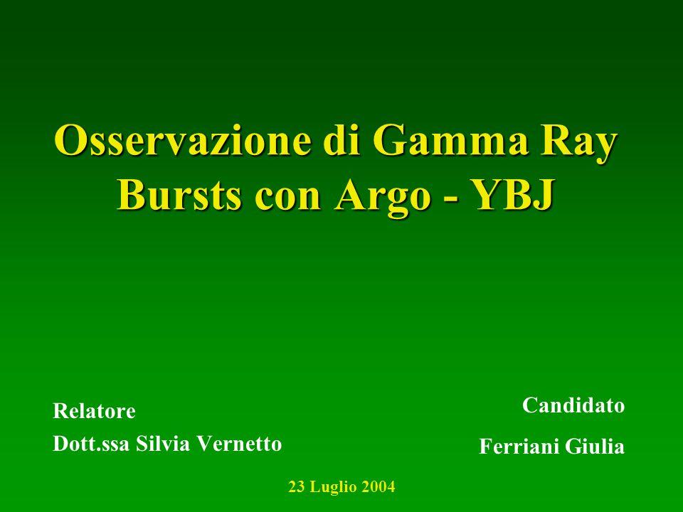 Osservazione di Gamma Ray Bursts con Argo - YBJ