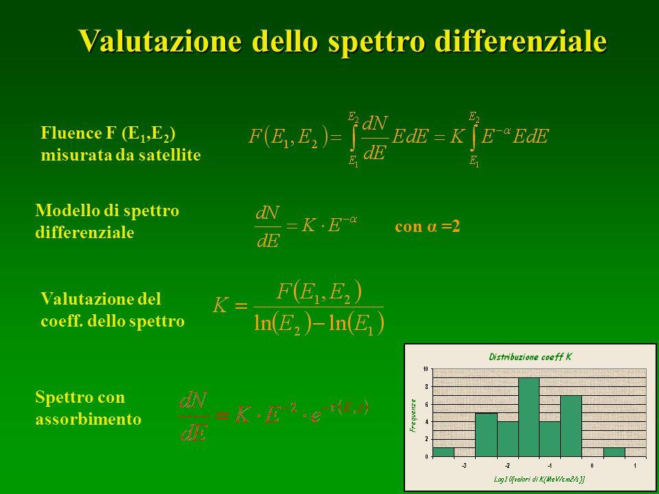 Valutazione dello spettro differenziale
