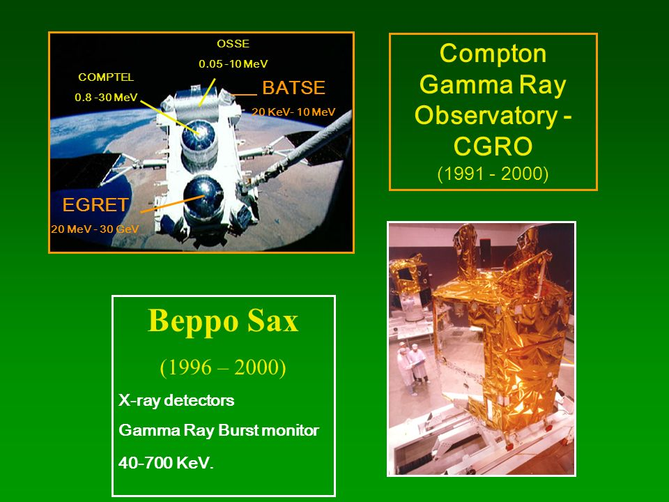 Compton Gamma Ray Observatory - CGRO (1991 - 2000)