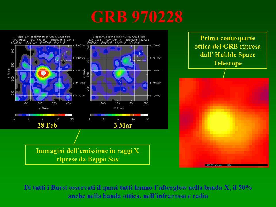 GRB 970228 Prima controparte ottica del GRB ripresa dall' Hubble Space Telescope. 28 Feb. 3 Mar.
