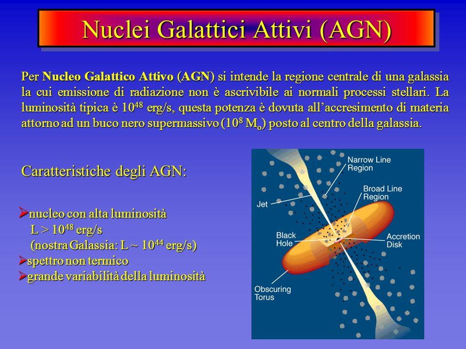 Nuclei Galattici Attivi (AGN)