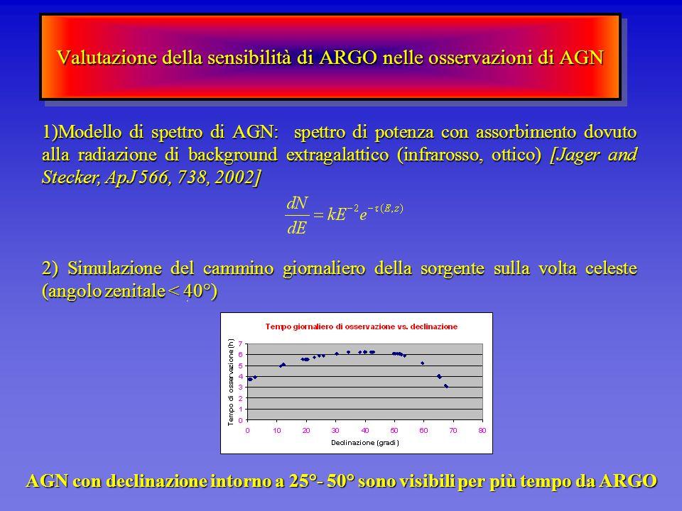 Valutazione della sensibilità di ARGO nelle osservazioni di AGN