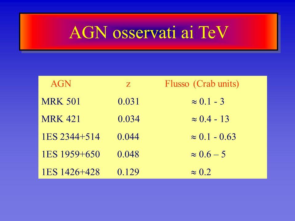 AGN osservati ai TeV AGN z Flusso (Crab units) MRK 501 0.031  0.1 - 3