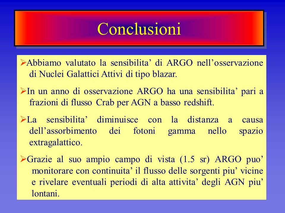 ConclusioniAbbiamo valutato la sensibilita' di ARGO nell'osservazione di Nuclei Galattici Attivi di tipo blazar.