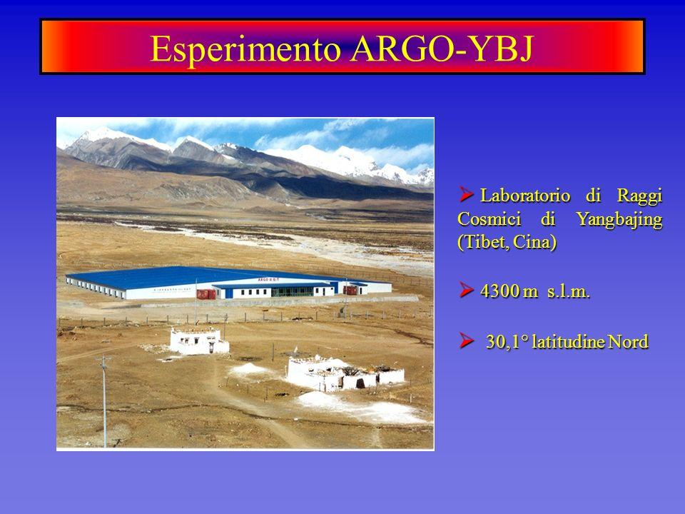 Esperimento ARGO-YBJ Laboratorio di Raggi Cosmici di Yangbajing (Tibet, Cina) 4300 m s.l.m.