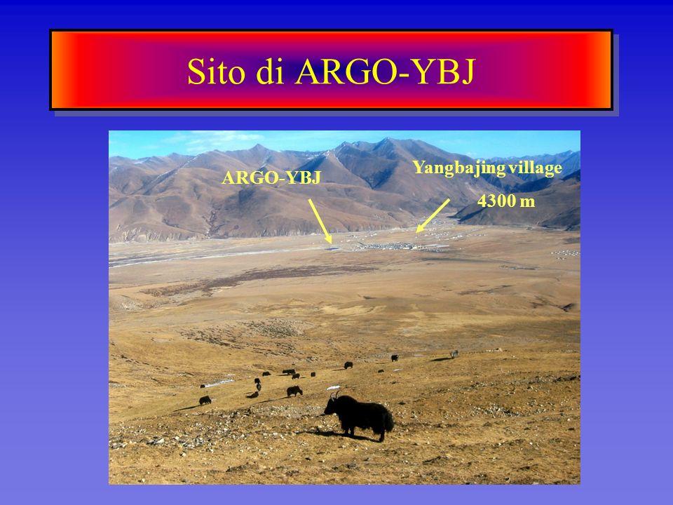 Sito di ARGO-YBJ Yangbajing village 4300 m ARGO-YBJ