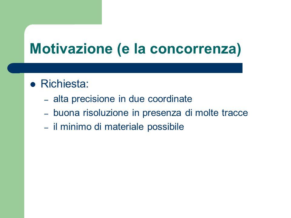 Motivazione (e la concorrenza)