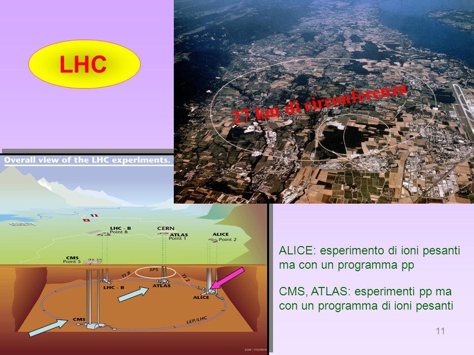 LHC 27 km di circonferenza