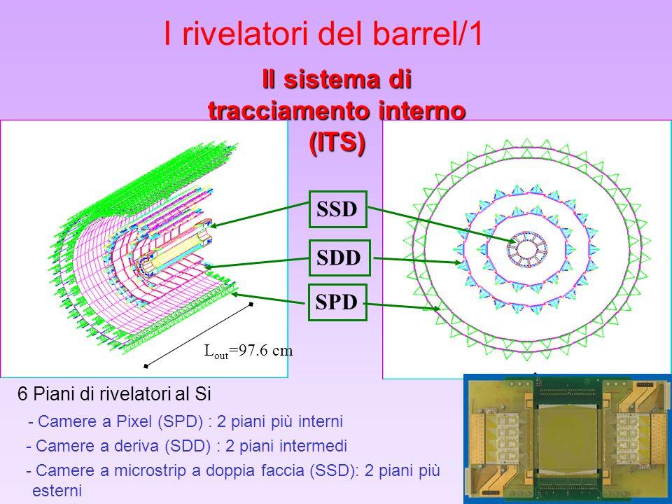 Il sistema di tracciamento interno (ITS)