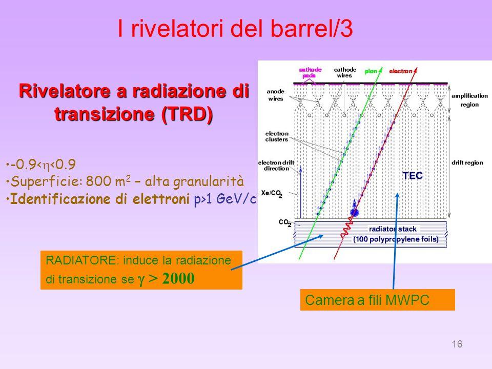Rivelatore a radiazione di transizione (TRD)