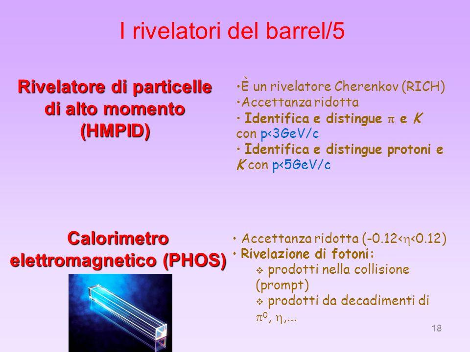 Rivelatore di particelle di alto momento (HMPID)