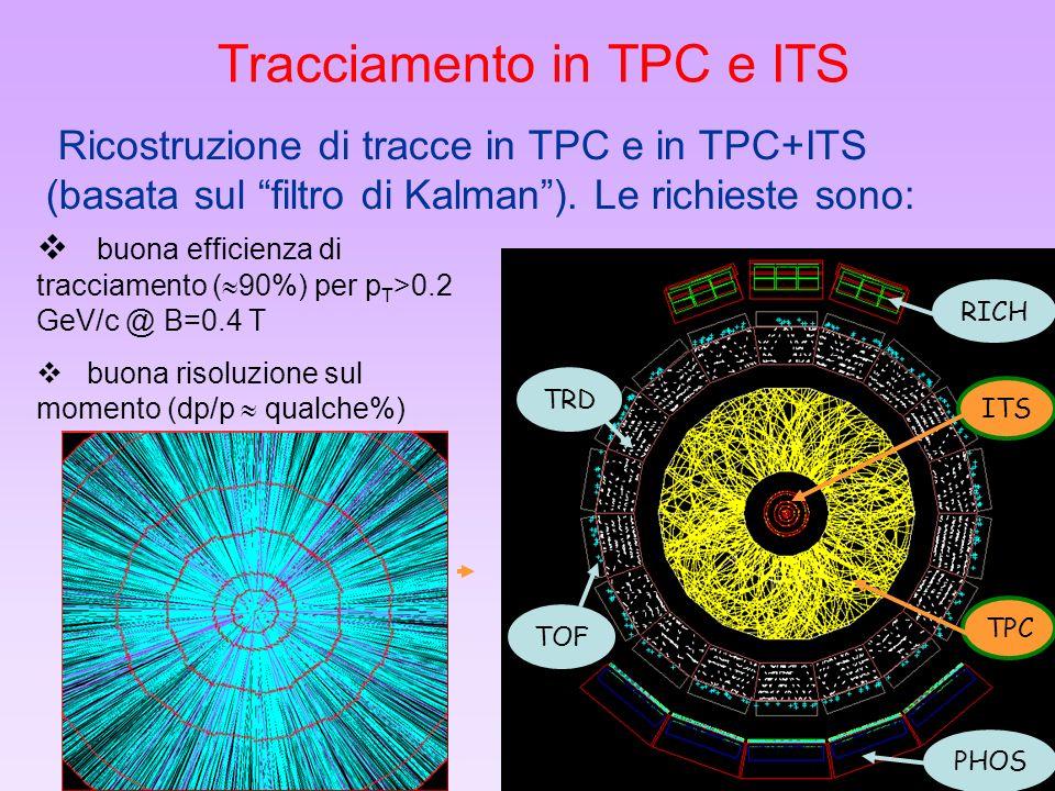 Tracciamento in TPC e ITS