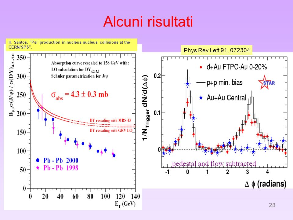 Alcuni risultati pedestal and flow subtracted Phys Rev Lett 91, 072304