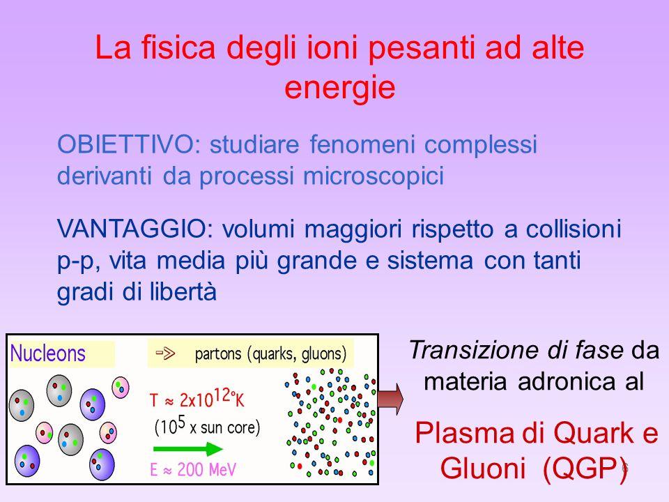 La fisica degli ioni pesanti ad alte energie