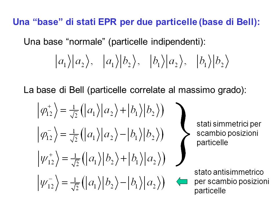 Una base di stati EPR per due particelle (base di Bell):