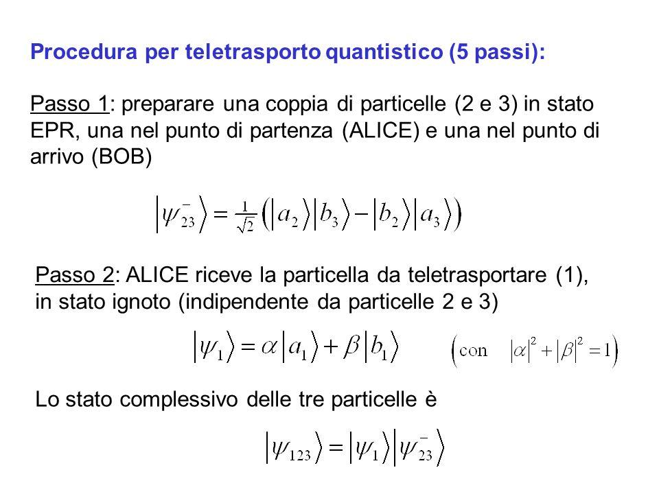 Procedura per teletrasporto quantistico (5 passi):