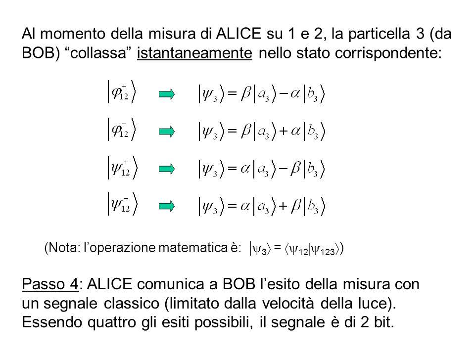 Al momento della misura di ALICE su 1 e 2, la particella 3 (da BOB) collassa istantaneamente nello stato corrispondente: