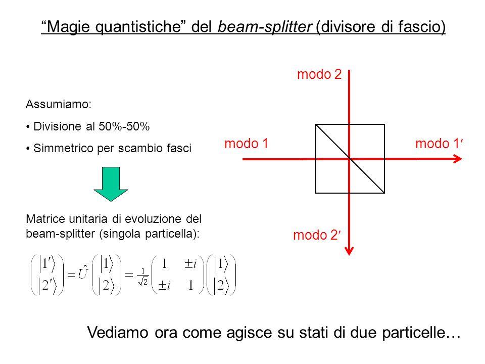 Magie quantistiche del beam-splitter (divisore di fascio)
