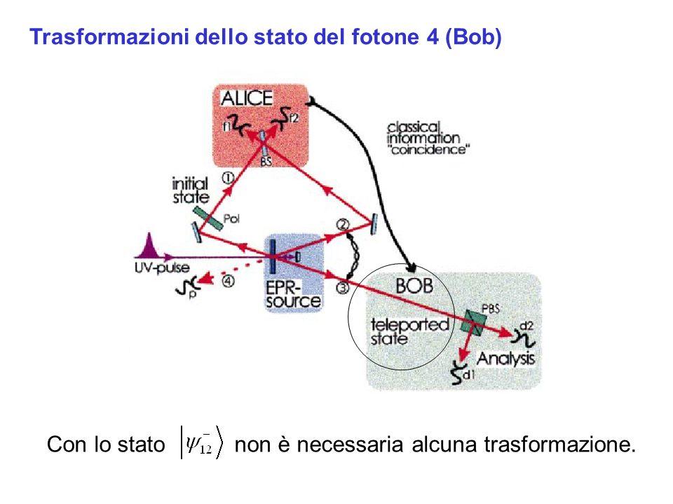 Trasformazioni dello stato del fotone 4 (Bob)