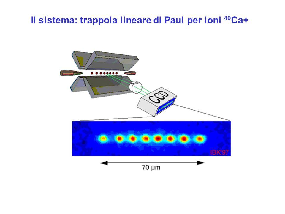 Il sistema: trappola lineare di Paul per ioni 40Ca+