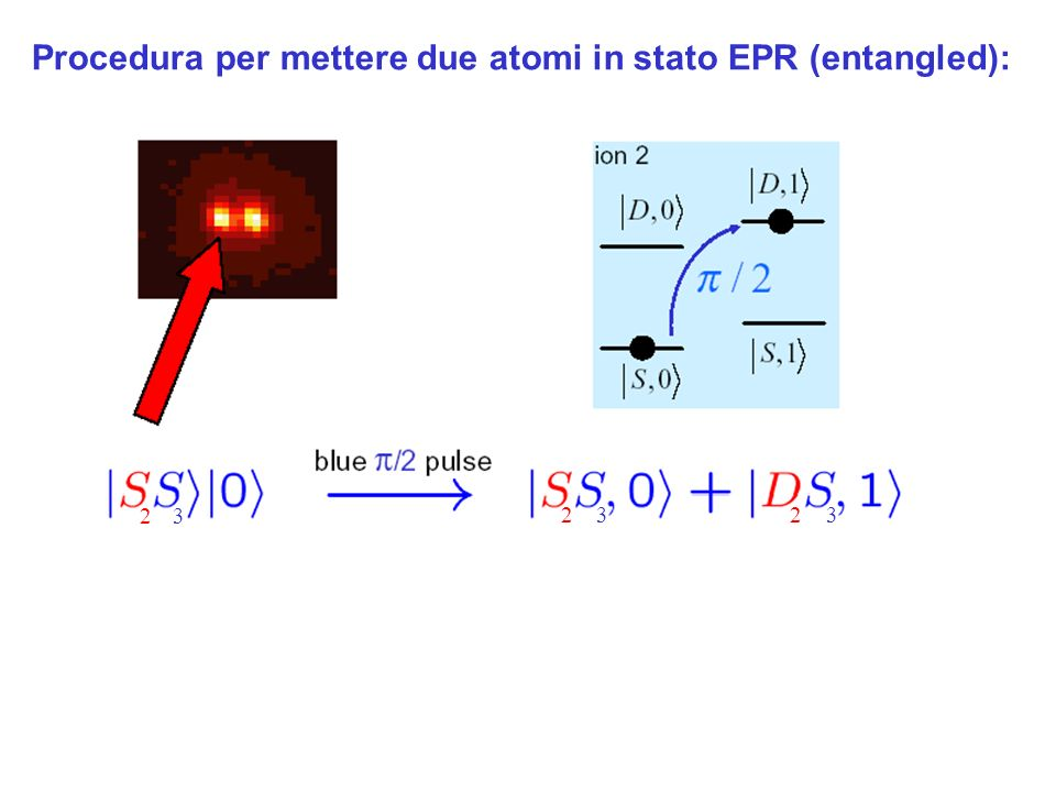 Procedura per mettere due atomi in stato EPR (entangled):