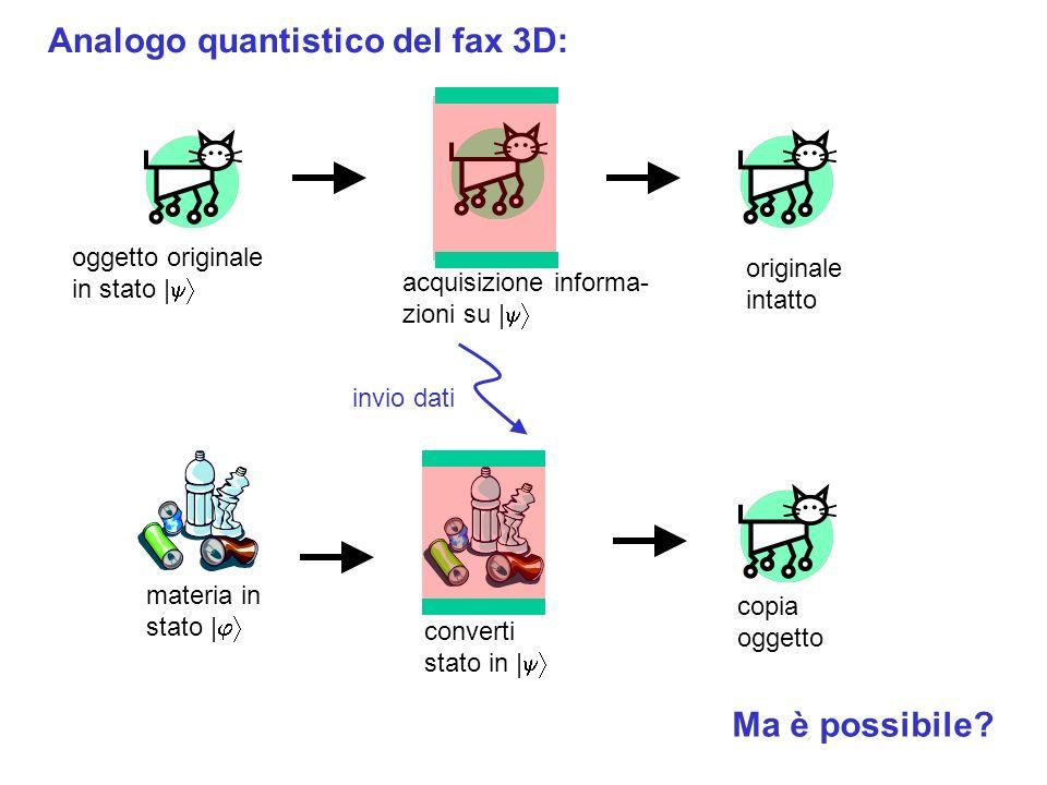 Analogo quantistico del fax 3D: