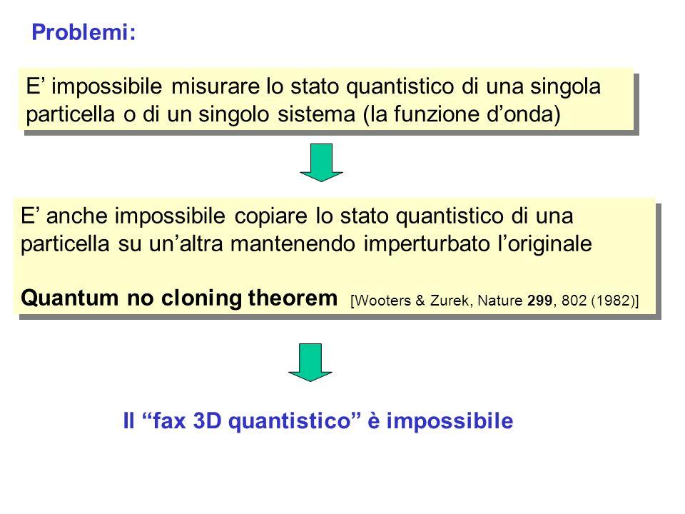 Problemi: E' impossibile misurare lo stato quantistico di una singola. particella o di un singolo sistema (la funzione d'onda)