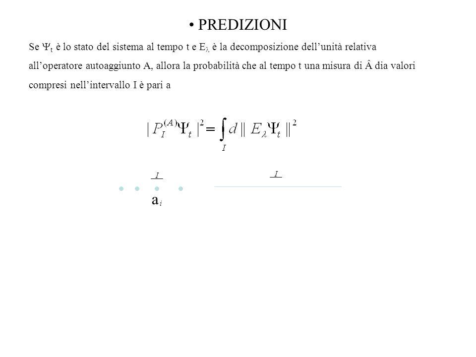 PREDIZIONI Se Yt è lo stato del sistema al tempo t e El è la decomposizione dell'unità relativa.