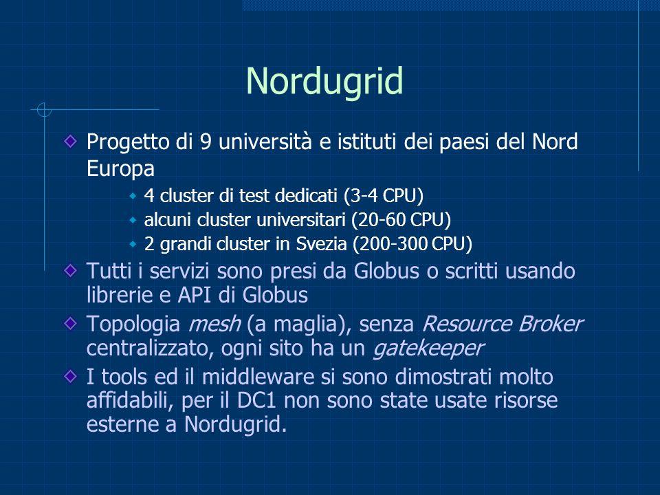 Nordugrid Progetto di 9 università e istituti dei paesi del Nord Europa. 4 cluster di test dedicati (3-4 CPU)