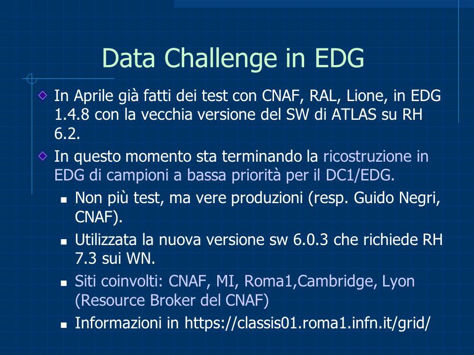 Data Challenge in EDG In Aprile già fatti dei test con CNAF, RAL, Lione, in EDG 1.4.8 con la vecchia versione del SW di ATLAS su RH 6.2.