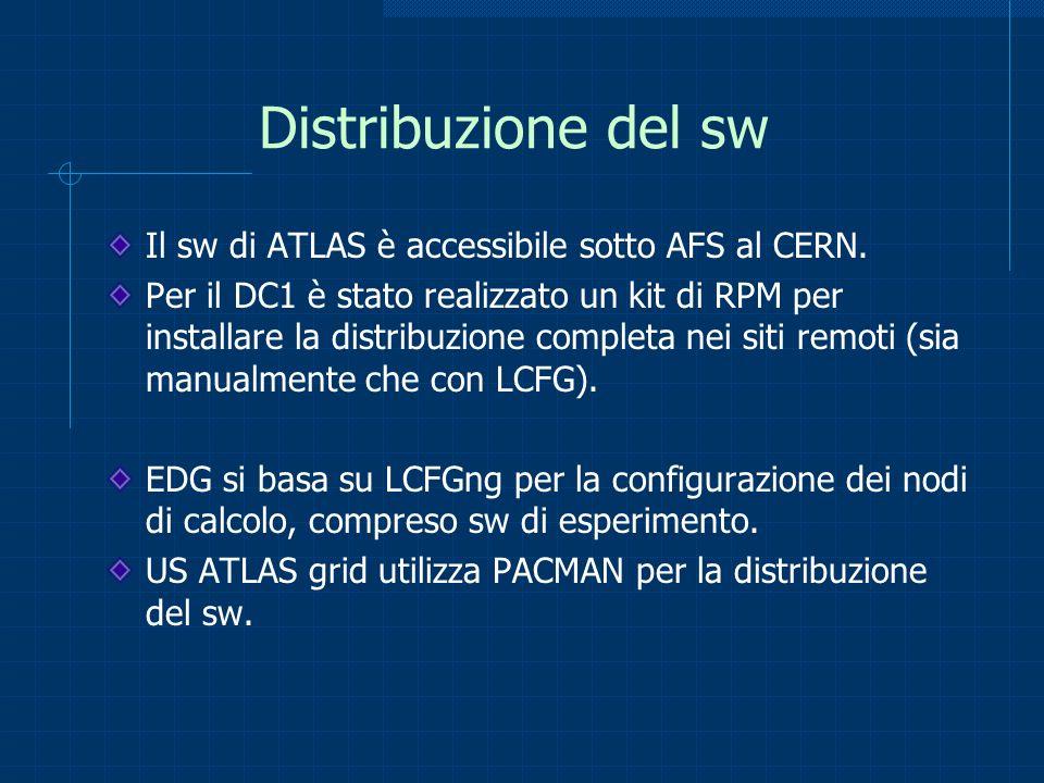 Distribuzione del sw Il sw di ATLAS è accessibile sotto AFS al CERN.