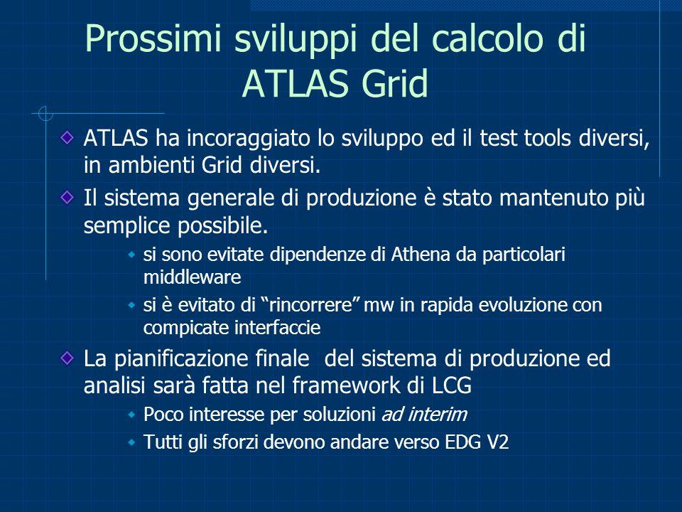 Prossimi sviluppi del calcolo di ATLAS Grid