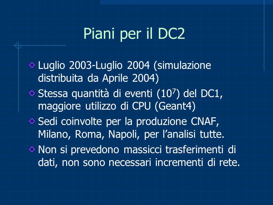 Piani per il DC2 Luglio 2003-Luglio 2004 (simulazione distribuita da Aprile 2004)
