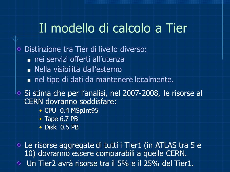 Il modello di calcolo a Tier