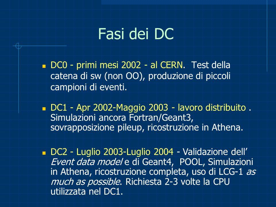 Fasi dei DC DC0 - primi mesi 2002 - al CERN. Test della catena di sw (non OO), produzione di piccoli campioni di eventi.